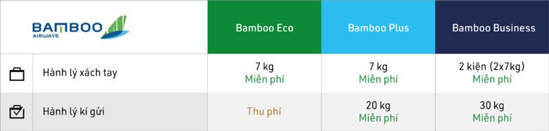 Hành lý miễn cước của Bamboo Airway