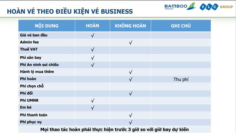 Điều kiện hoàn vé Business
